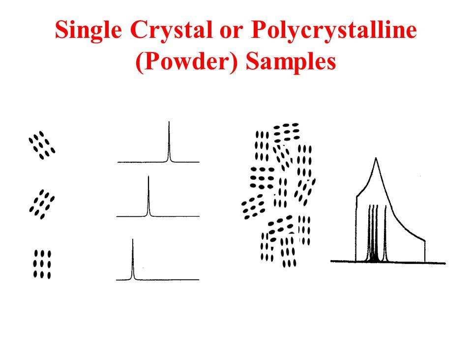 Single Crystal or Polycrystalline (Powder) Samples