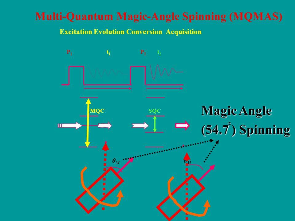Excitation Evolution Conversion Acquisition P 1 t 1 P 2 t 2 θ M θ M MQC SQC Magic Angle (54.7 ) Spinning o Multi-Quantum Magic-Angle Spinning (MQMAS)