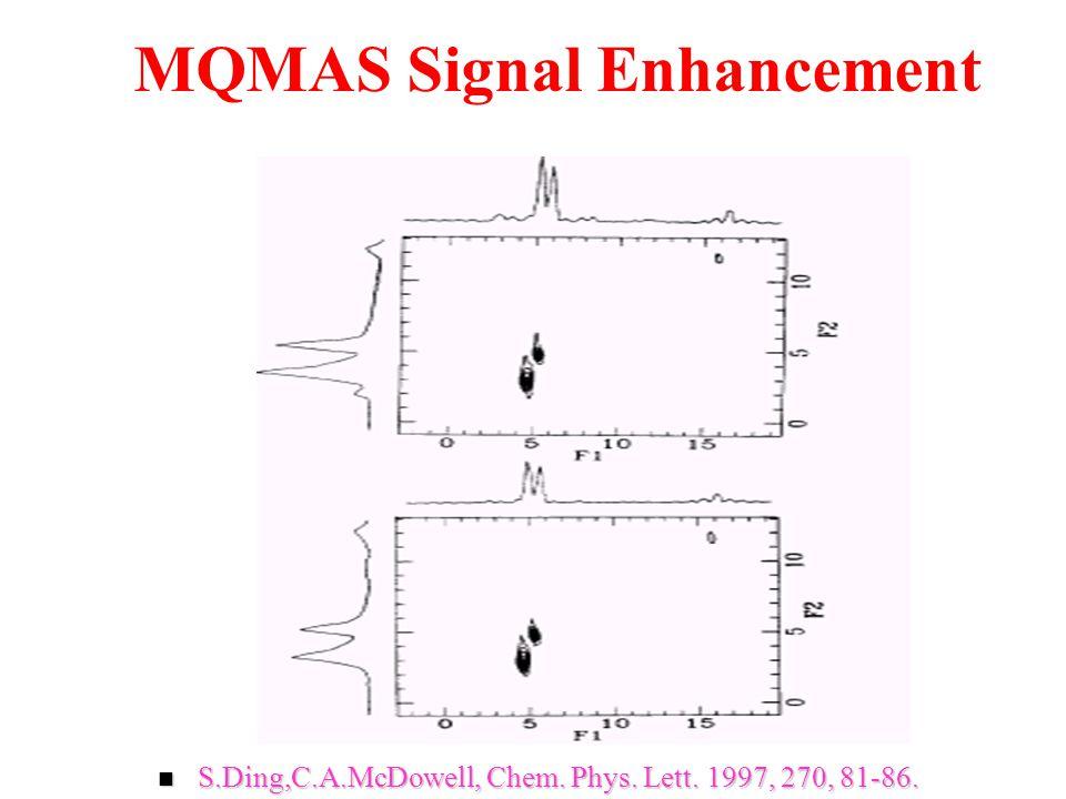 MQMAS Signal Enhancement S.Ding,C.A.McDowell, Chem. Phys. Lett. 1997, 270, 81-86. S.Ding,C.A.McDowell, Chem. Phys. Lett. 1997, 270, 81-86.