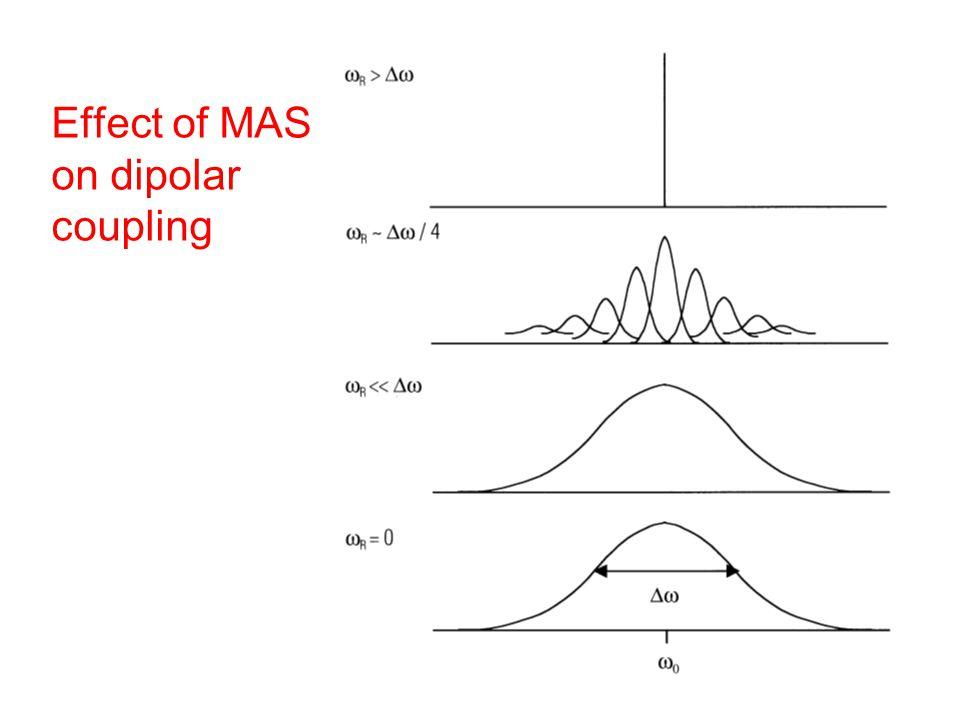 Effect of MAS on dipolar coupling