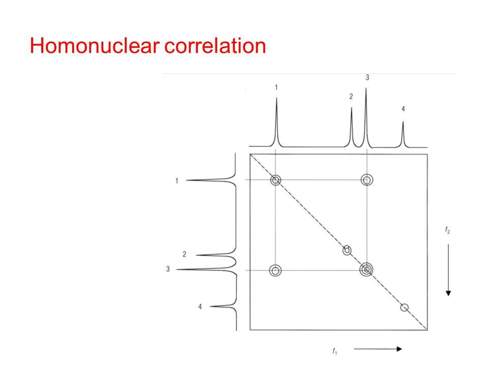 Homonuclear correlation