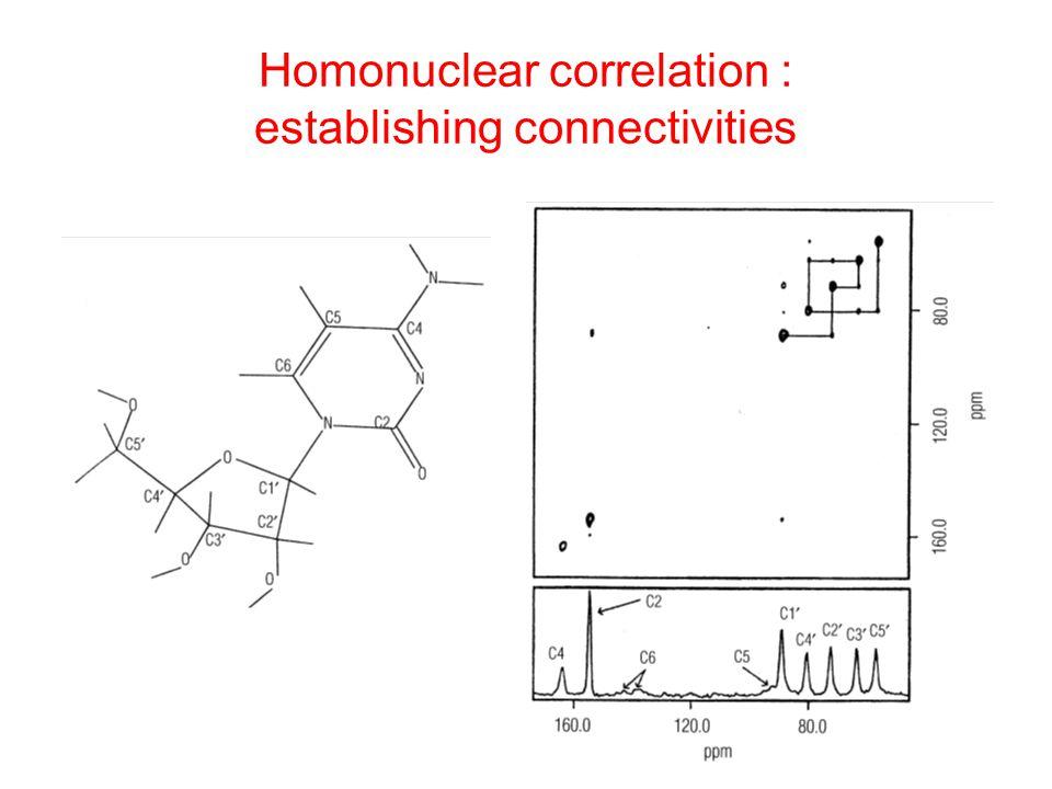 Homonuclear correlation : establishing connectivities