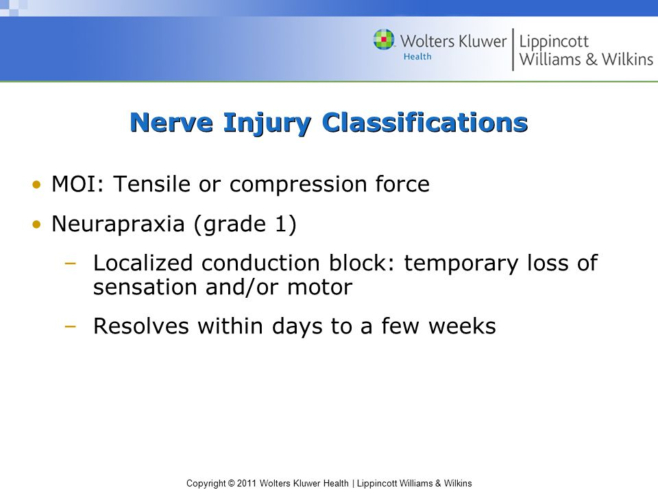 Copyright © 2011 Wolters Kluwer Health | Lippincott Williams & Wilkins Nerve Injury Classifications MOI: Tensile or compression force Neurapraxia (gra