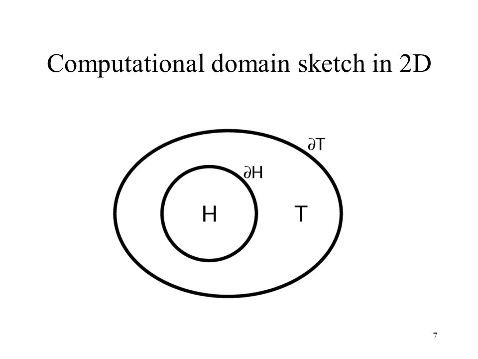 7 Computational domain sketch in 2D
