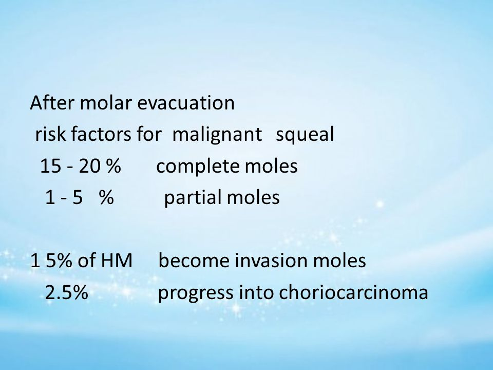 After molar evacuation risk factors for malignant squeal 15 - 20 % complete moles 1 - 5 % partial moles 1 5% of HM become invasion moles 2.5% progress into choriocarcinoma