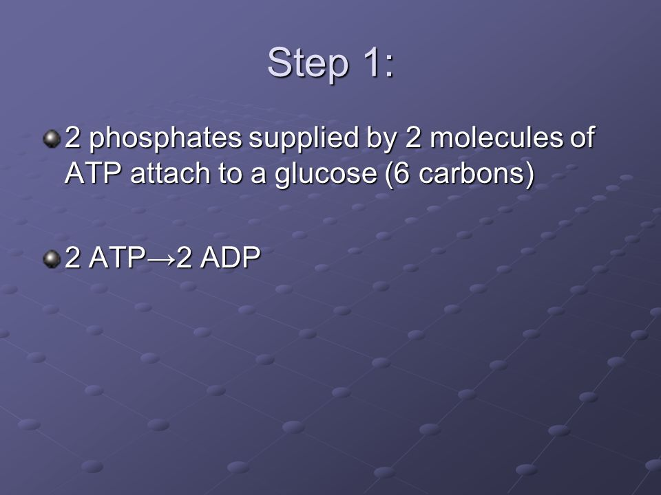 Step 1: 2 phosphates supplied by 2 molecules of ATP attach to a glucose (6 carbons) 2 ATP→2 ADP