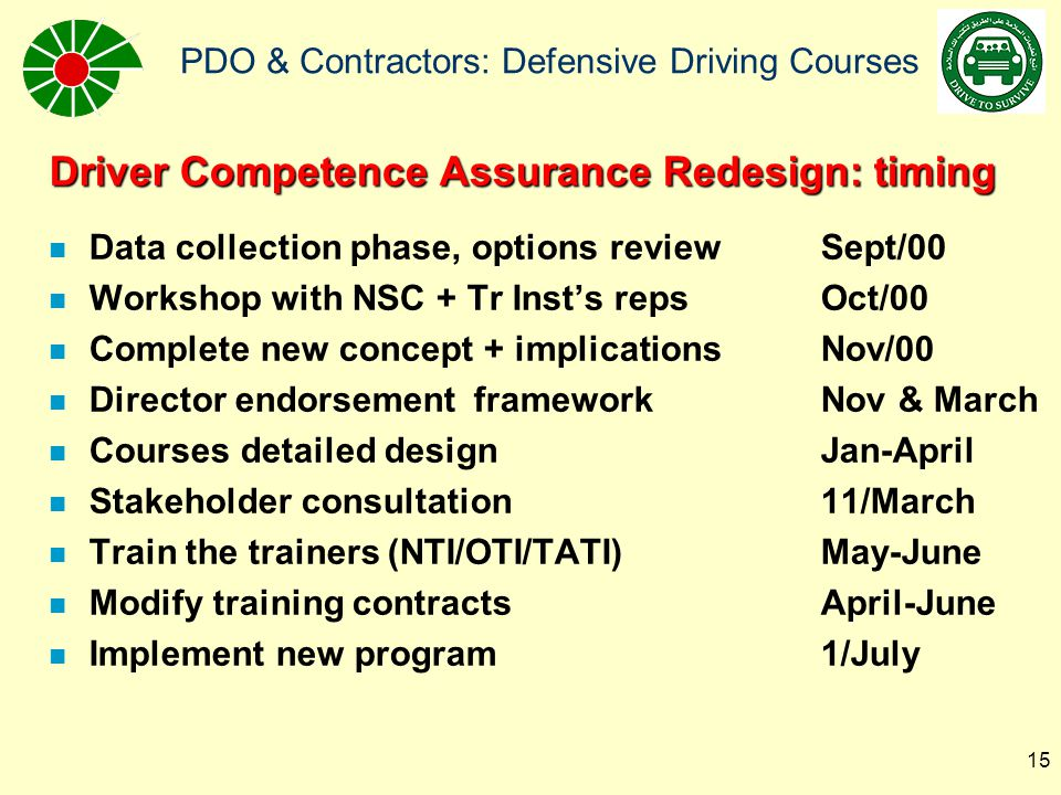 PDO & Contractors: Defensive Driving Courses 16 Defensive Driving Course (DDC) development: n Defensive Driving Modules: –Base design as per NSC (National Safety Council, International SC) –Heavily emphasise behaviour/attitude change of driver –Teach Defensive Driving techniques – Omanise with major input from OTI/NTI/TATI –Accreditation of training providers by NSC –3 days Train the Trainers and accreditation by NSC n Why NSC.