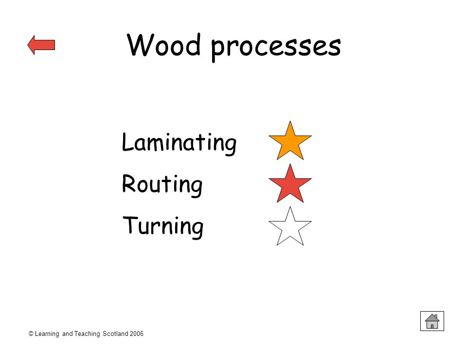© Learning and Teaching Scotland 2006 Wood processes Laminating Routing Turning