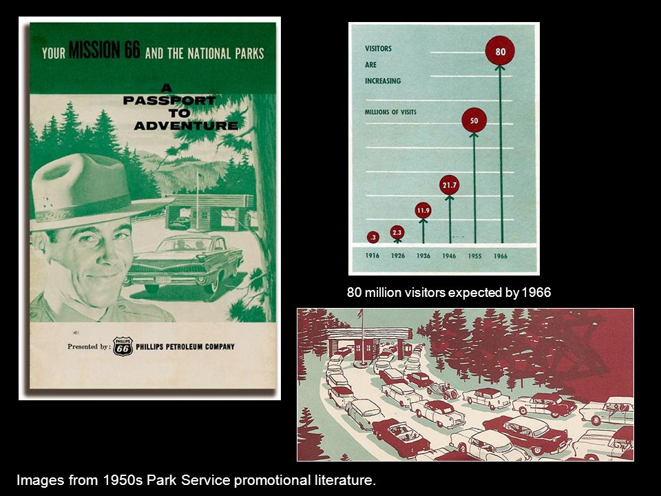 Images from 1950s Park Service promotional literature. 80 million visitors expected by 1966