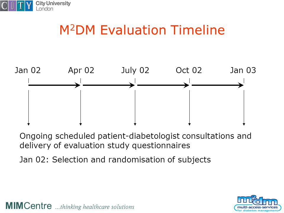 MIMCentre …thinking healthcare solutions M 2 DM Evaluation Timeline Jan 02Apr 02July 02Oct 02Jan 03 Ongoing scheduled patient-diabetologist consultations and delivery of evaluation study questionnaires Jan 02: Selection and randomisation of subjects