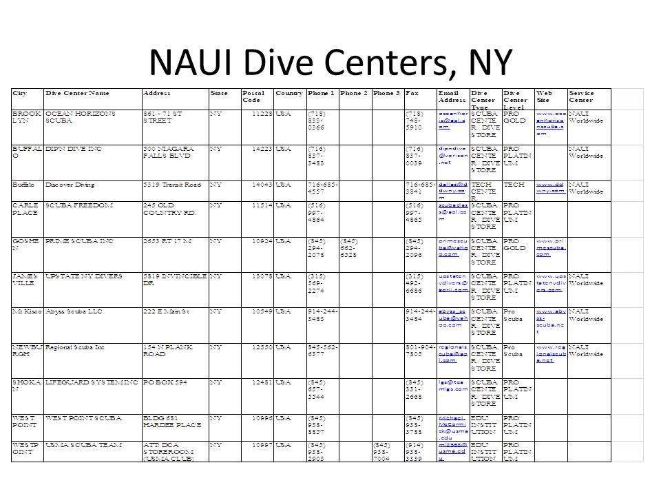 NAUI Dive Centers, NY
