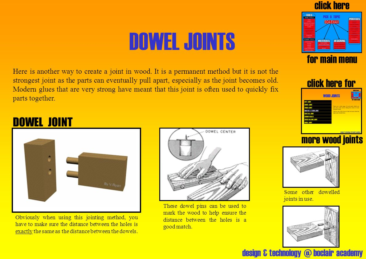 design & technology @ boclair academy FINGER JOINT click here for more wood joints click here for main menu FINGER JOINT This a good example of a 'finger' or 'comb' joint.