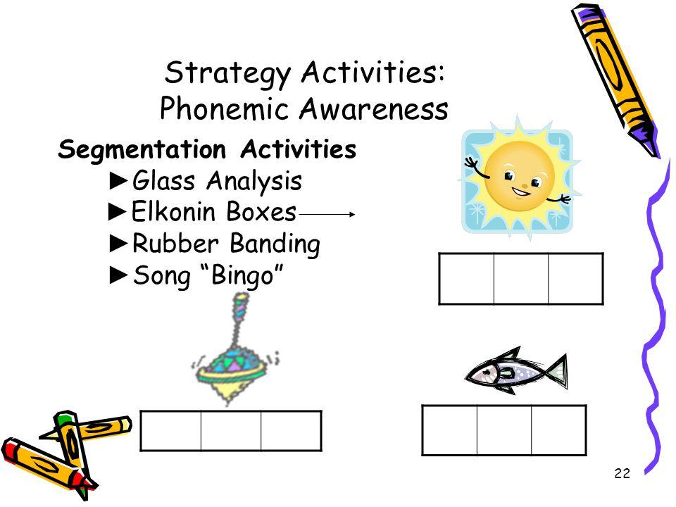 22 Strategy Activities: Phonemic Awareness Segmentation Activities ► Glass Analysis ► Elkonin Boxes ► Rubber Banding ► Song Bingo