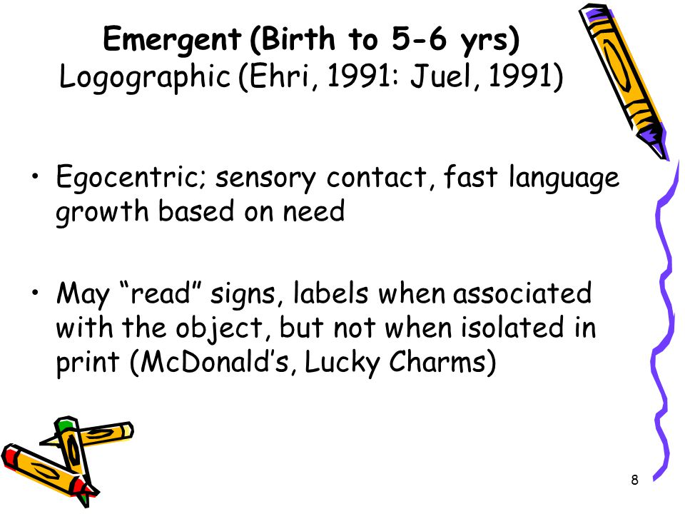 9 Emergent (Birth to 5-6 yrs) Logographic (Ehri, 1991: Juel, 1991) Very young may have experienced books & writing materials but don't find meaning in printed symbols on their own May scribble and make letter-like forms on paper without intention to communicate a message Later, uses mostly information from pictures to read