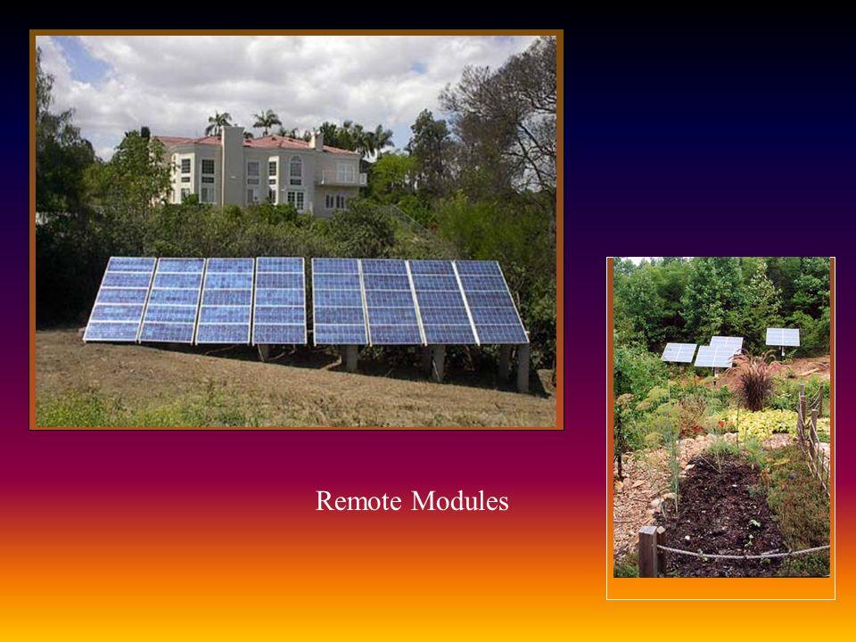 Remote Modules