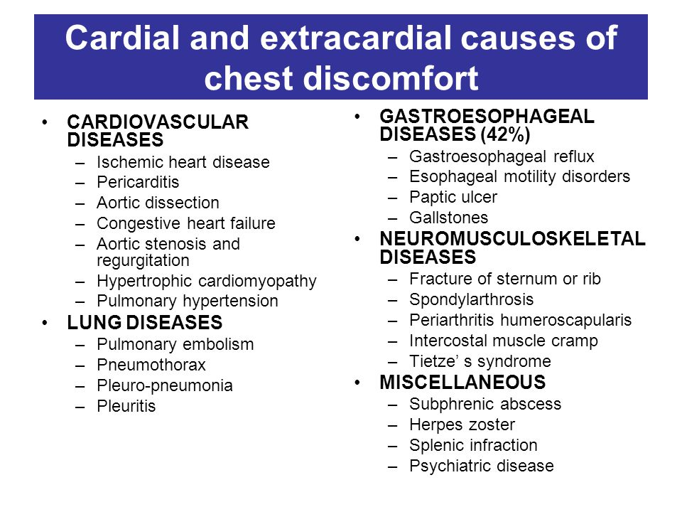 Cardial and extracardial causes of chest discomfort CARDIOVASCULAR DISEASES –Ischemic heart disease –Pericarditis –Aortic dissection –Congestive heart failure –Aortic stenosis and regurgitation –Hypertrophic cardiomyopathy –Pulmonary hypertension LUNG DISEASES –Pulmonary embolism –Pneumothorax –Pleuro-pneumonia –Pleuritis GASTROESOPHAGEAL DISEASES (42%) –Gastroesophageal reflux –Esophageal motility disorders –Paptic ulcer –Gallstones NEUROMUSCULOSKELETAL DISEASES –Fracture of sternum or rib –Spondylarthrosis –Periarthritis humeroscapularis –Intercostal muscle cramp –Tietze' s syndrome MISCELLANEOUS –Subphrenic abscess –Herpes zoster –Splenic infraction –Psychiatric disease