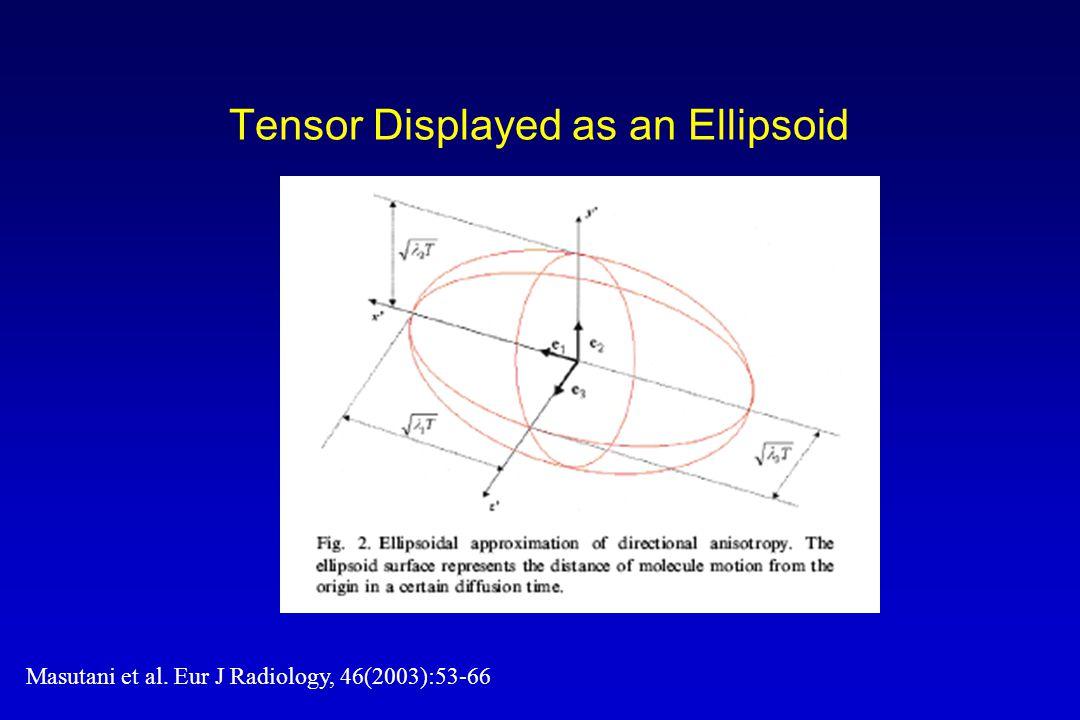 Tensor Displayed as an Ellipsoid Masutani et al. Eur J Radiology, 46(2003):53-66