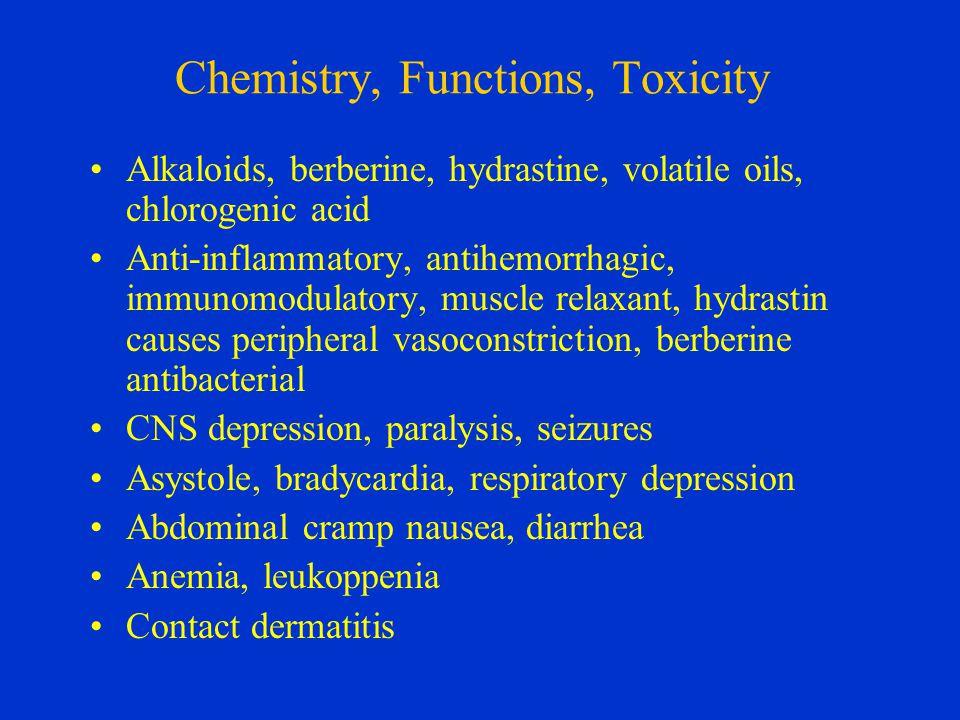Chemistry, Functions, Toxicity Alkaloids, berberine, hydrastine, volatile oils, chlorogenic acid Anti-inflammatory, antihemorrhagic, immunomodulatory, muscle relaxant, hydrastin causes peripheral vasoconstriction, berberine antibacterial CNS depression, paralysis, seizures Asystole, bradycardia, respiratory depression Abdominal cramp nausea, diarrhea Anemia, leukoppenia Contact dermatitis