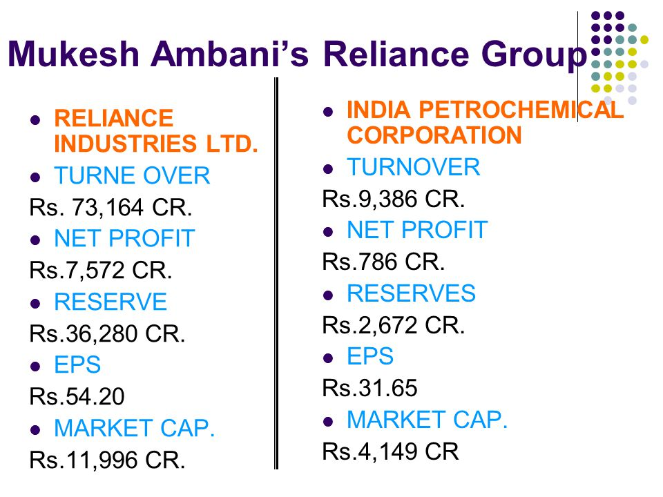 Mukesh Ambani's Reliance Group RELIANCE INDUSTRIES LTD.