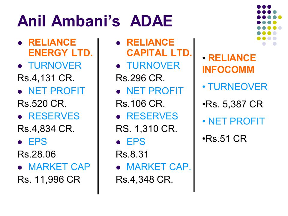 Anil Ambani's ADAE RELIANCE ENERGY LTD. TURNOVER Rs.4,131 CR.