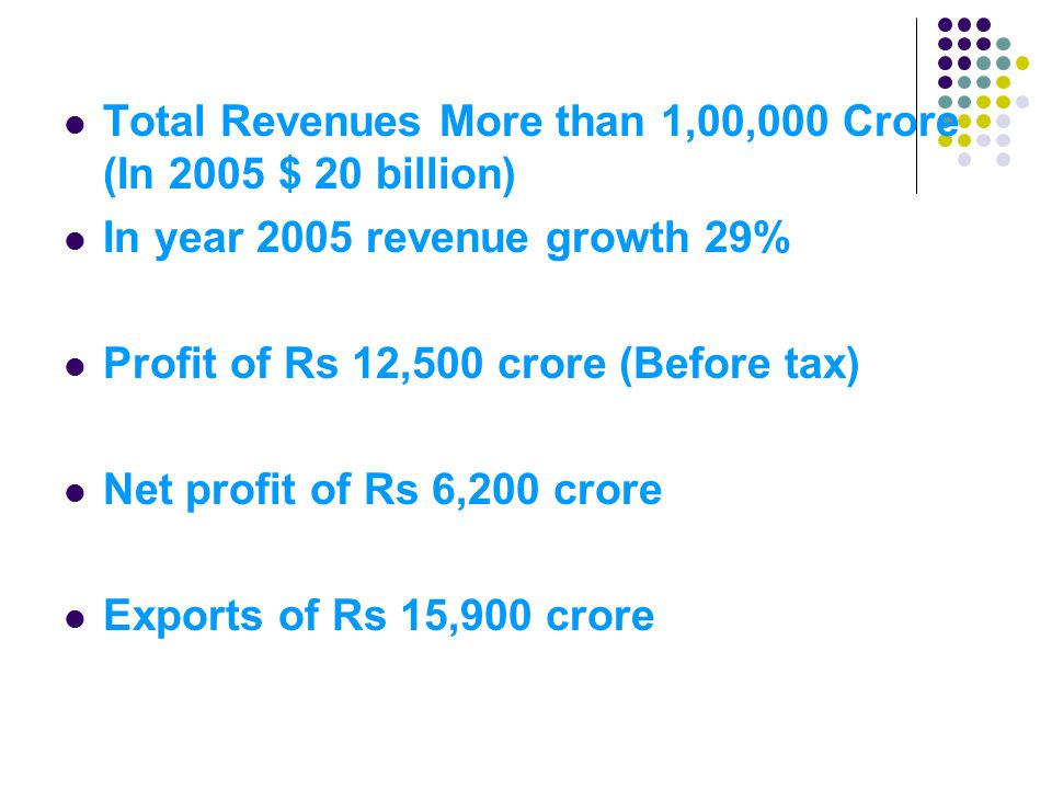 Total Revenues More than 1,00,000 Crore (In 2005 $ 20 billion) In year 2005 revenue growth 29% Profit of Rs 12,500 crore (Before tax) Net profit of Rs 6,200 crore Exports of Rs 15,900 crore