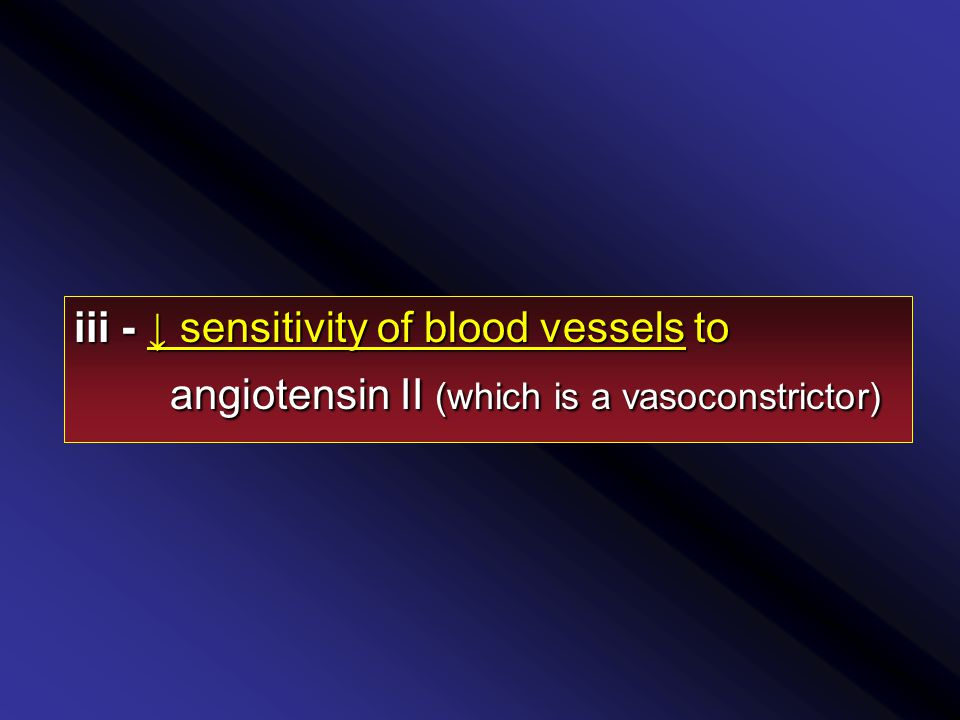 iii - ↓ sensitivity of blood vessels to angiotensin II (which is a vasoconstrictor)