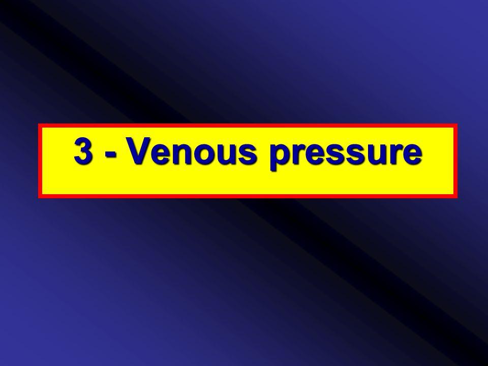 3 - Venous pressure