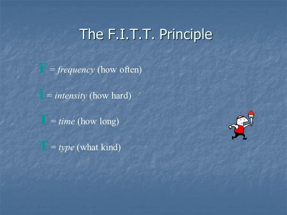 The F.I.T.T. Principle The F.I.T.T.