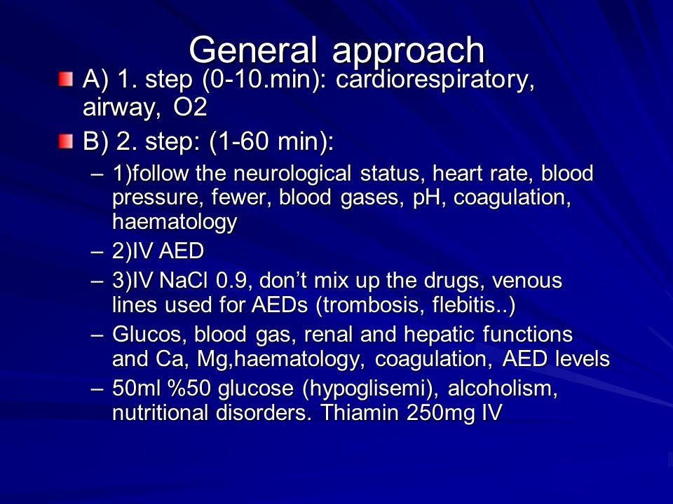General approach A) 1. step (0-10.min): cardiorespiratory, airway, O2 B) 2.