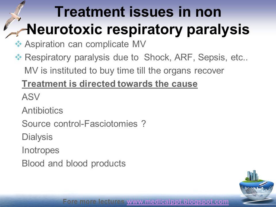 Fore more lectures www.medicalppt.blogspot.comwww.medicalppt.blogspot.com Treatment issues in non Neurotoxic respiratory paralysis  Aspiration can co