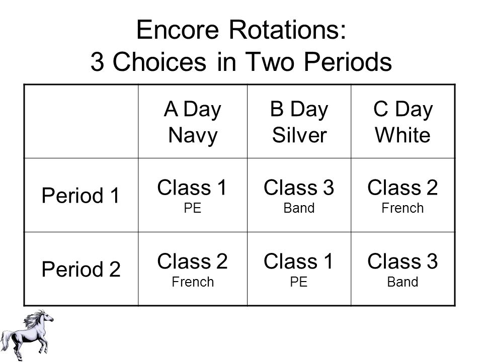 Encore Rotations: 3 Choices in Two Periods A Day Navy B Day Silver C Day White Period 1 Class 1 PE Class 3 Band Class 2 French Period 2 Class 2 French