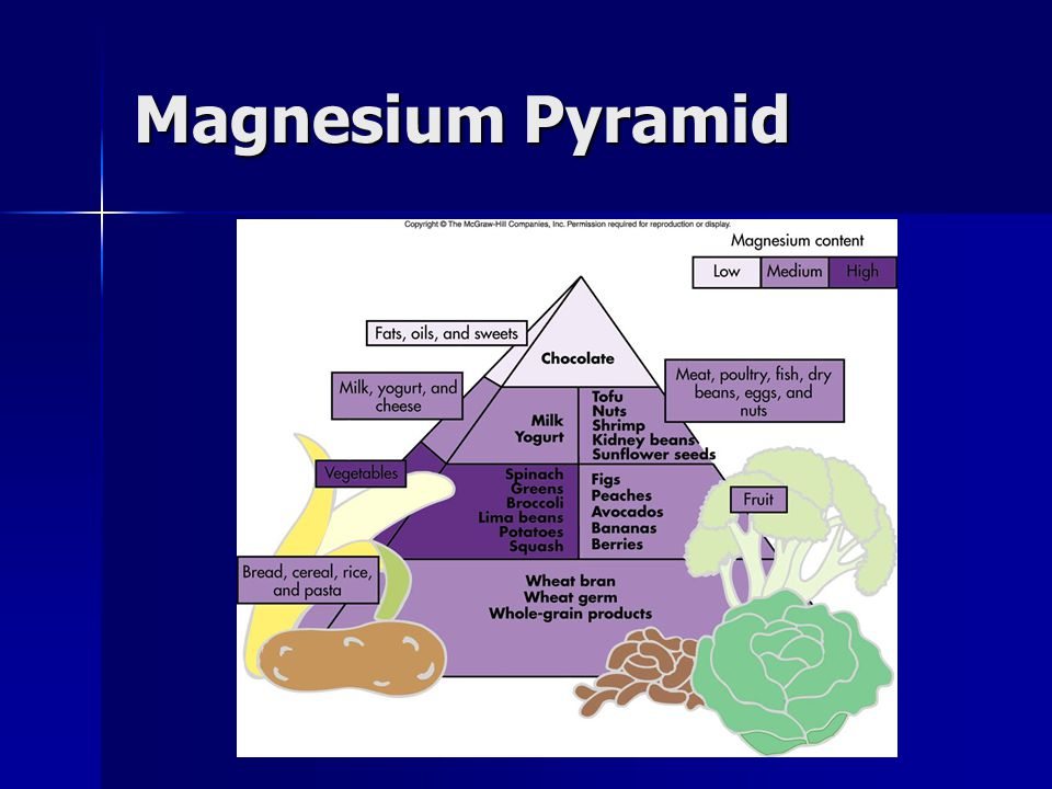 Magnesium Pyramid