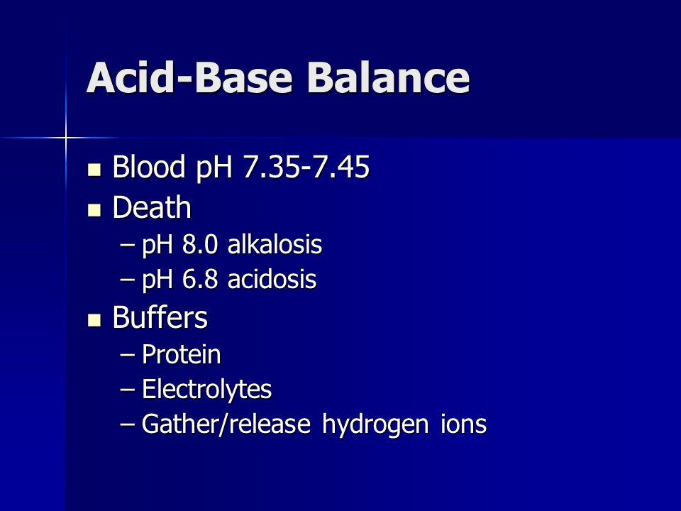 Acid-Base Balance Blood pH 7.35-7.45 Blood pH 7.35-7.45 Death Death –pH 8.0 alkalosis –pH 6.8 acidosis Buffers Buffers –Protein –Electrolytes –Gather/release hydrogen ions