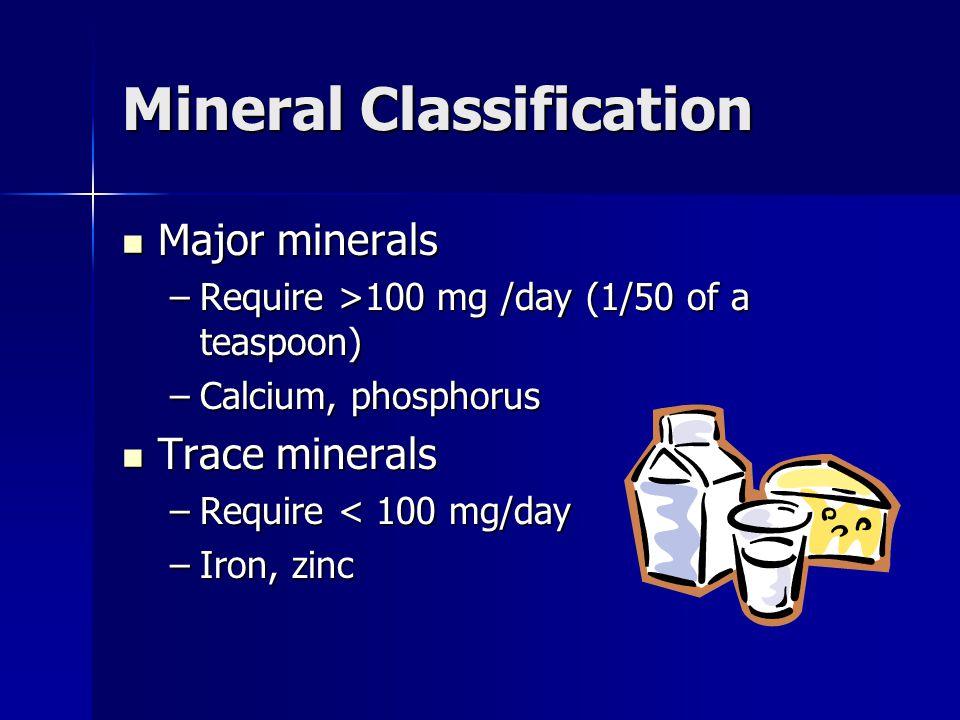 Mineral Classification Major minerals Major minerals –Require >100 mg /day (1/50 of a teaspoon) –Calcium, phosphorus Trace minerals Trace minerals –Require < 100 mg/day –Iron, zinc