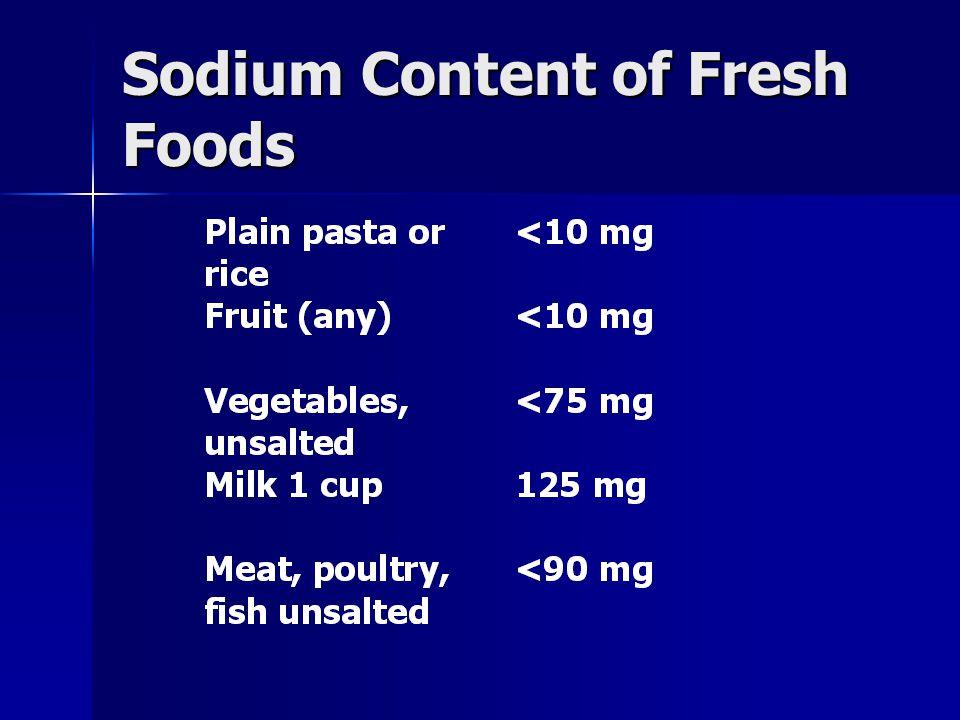 Sodium Content of Fresh Foods