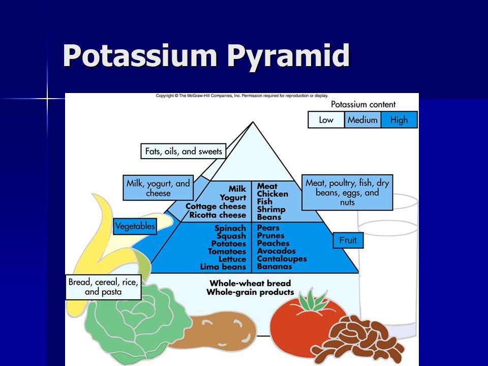 Potassium Pyramid