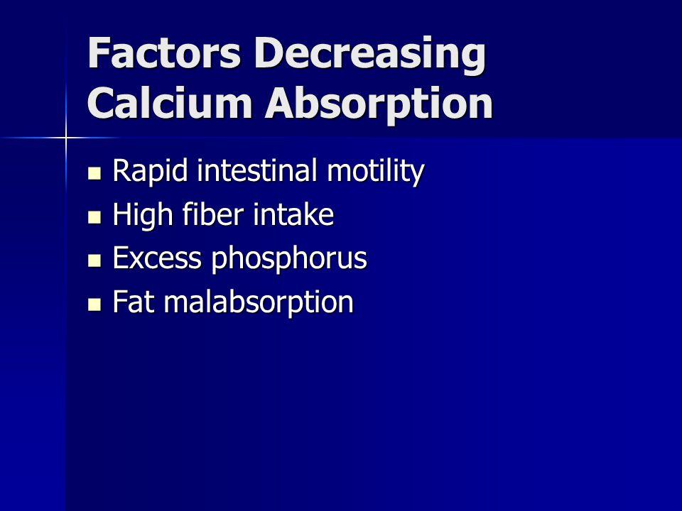 Factors Decreasing Calcium Absorption Rapid intestinal motility Rapid intestinal motility High fiber intake High fiber intake Excess phosphorus Excess phosphorus Fat malabsorption Fat malabsorption