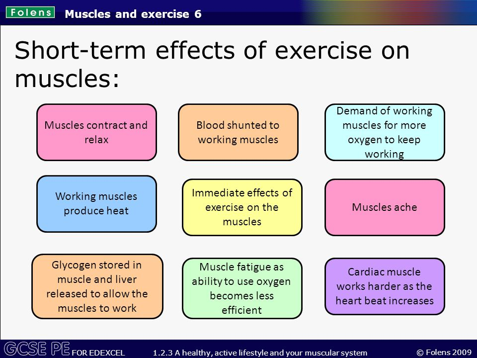 © Folens 2009 FOR EDEXCEL 1.2.3 A healthy, active lifestyle and your muscular system Muscles contract and relax Working muscles produce heat Glycogen stored in muscle and liver released to allow the muscles to work Blood shunted to working muscles Muscle fatigue as ability to use oxygen becomes less efficient Demand of working muscles for more oxygen to keep working Immediate effects of exercise on the muscles Cardiac muscle works harder as the heart beat increases Muscles and exercise 6 Short-term effects of exercise on muscles: Muscles ache