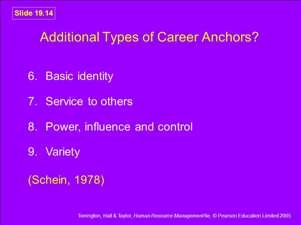 Torrington, Hall & Taylor, Human Resource Management 6e, © Pearson Education Limited 2005 Slide 19.14 Additional Types of Career Anchors.