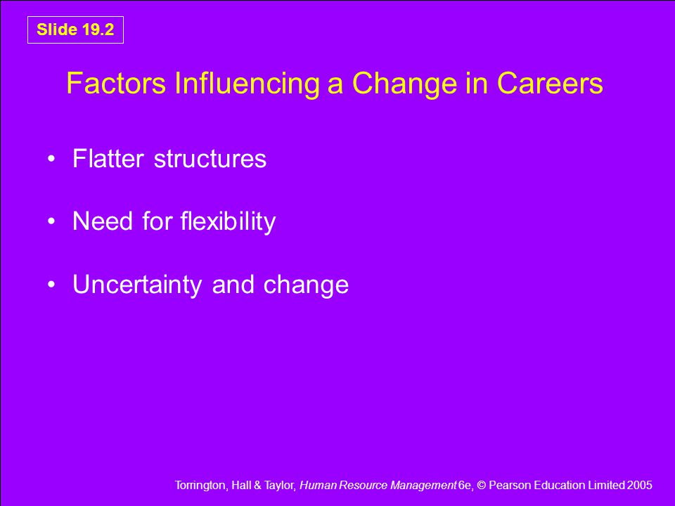 Torrington, Hall & Taylor, Human Resource Management 6e, © Pearson Education Limited 2005 Slide 19.2 Factors Influencing a Change in Careers Flatter structures Need for flexibility Uncertainty and change