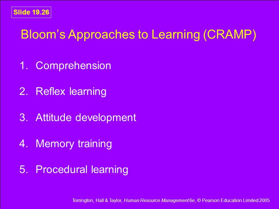 Torrington, Hall & Taylor, Human Resource Management 6e, © Pearson Education Limited 2005 Slide 19.26 Bloom's Approaches to Learning (CRAMP) 1.Comprehension 2.Reflex learning 3.Attitude development 4.Memory training 5.Procedural learning