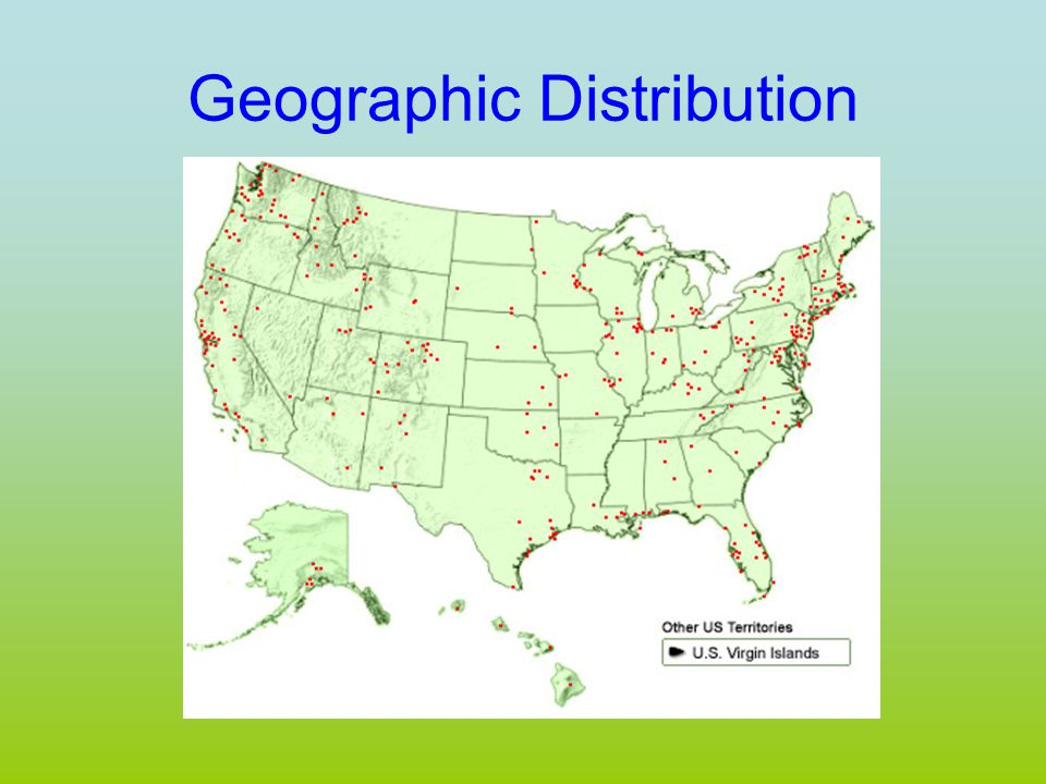 Geographic Distribution