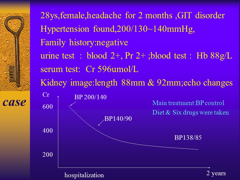 28ys,female,headache for 2 months,GIT disorder Hypertension found,200/130~140mmHg, Family history:negative urine test : blood 2+, Pr 2+ ;blood test : Hb 88g/L serum test: Cr 596umol/L Kidney image:length 88mm & 92mm;echo changes Cr 600 400 200 2 years hospitalization BP 200/140 BP140/90 BP138/85 Main treatment:BP control Diet & Six drugs were taken case