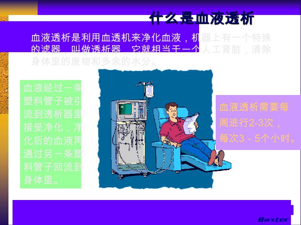什么是血液透析 血液透析需要每 周进行 2-3 次, 每次 3 - 5 个小时。 血液透析是利用血透机来净化血液,机器上有一个特殊 的滤器,叫做透析器,它就相当于一个人工肾脏,清除 身体里的废物和多余的水分。 血液经过一条 塑料管子被引 流到透析器里 接受净化,净 化后的血液再 通过另一条塑 料管子回流到 身体里。