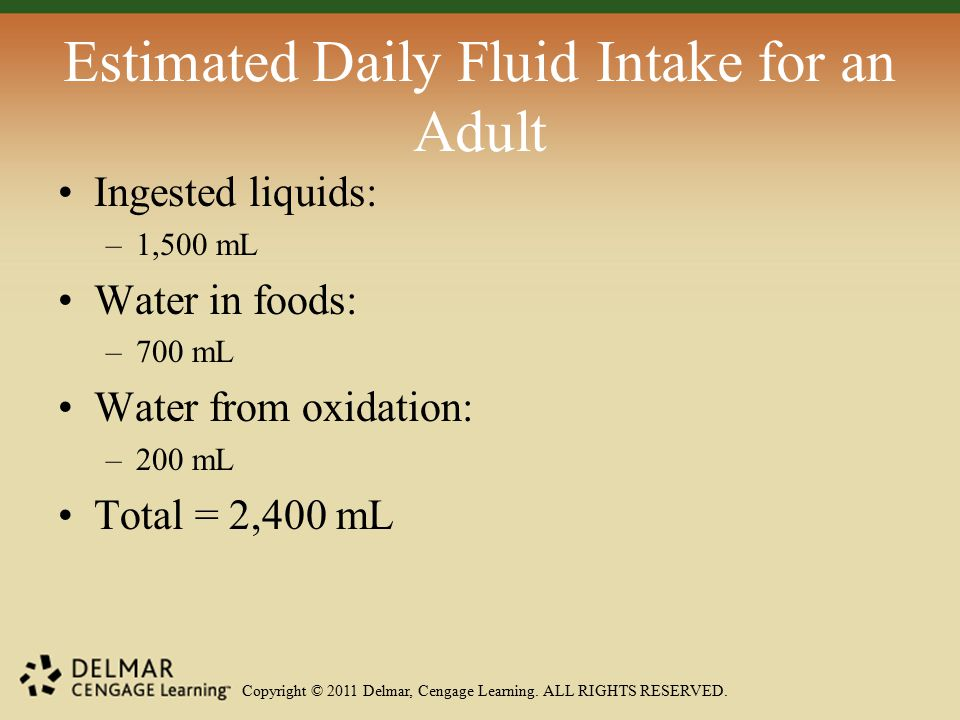 Copyright © 2011 Delmar, Cengage Learning. ALL RIGHTS RESERVED. Estimated Daily Fluid Intake for an Adult Ingested liquids: –1,500 mL Water in foods: