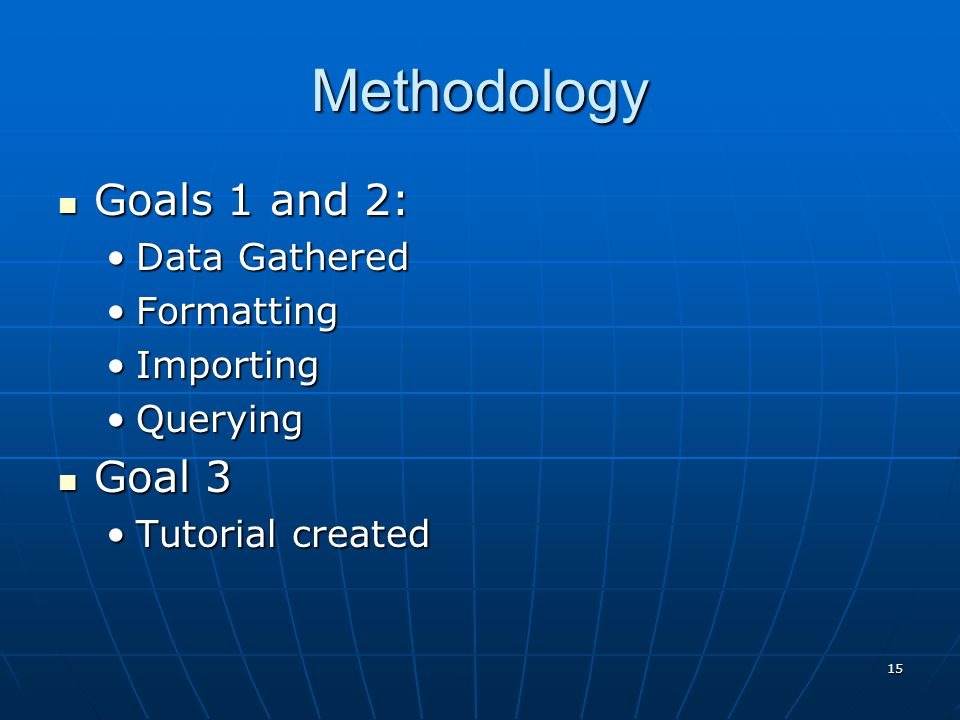 15 Methodology Goals 1 and 2: Goals 1 and 2: Data GatheredData Gathered FormattingFormatting ImportingImporting QueryingQuerying Goal 3 Goal 3 Tutorial createdTutorial created