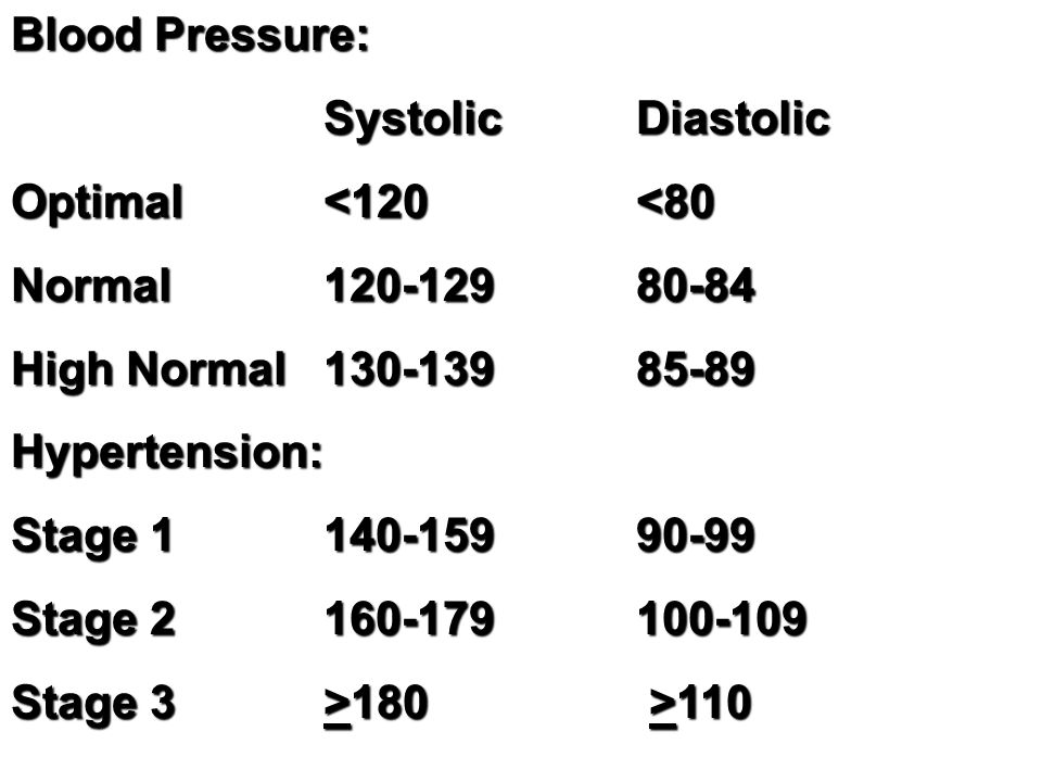 Blood Pressure: SystolicDiastolic Optimal<120<80 Normal120-12980-84 High Normal130-13985-89 Hypertension: Stage 1 140-15990-99 Stage 2 160-179100-109