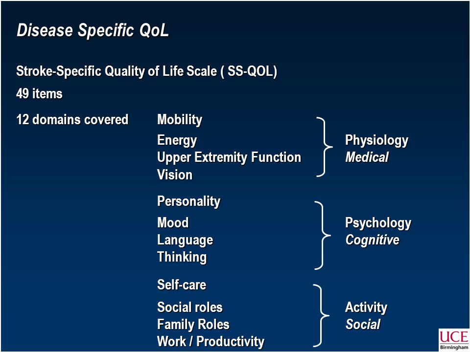 Disease Specific QoL Stroke-Specific Quality of Life Scale ( SS-QOL) 49 items 12 domains coveredMobility EnergyPhysiology Upper Extremity Function Medical VisionPersonality MoodPsychology Language Cognitive ThinkingSelf-care Social rolesActivity Family Roles Social Work / Productivity