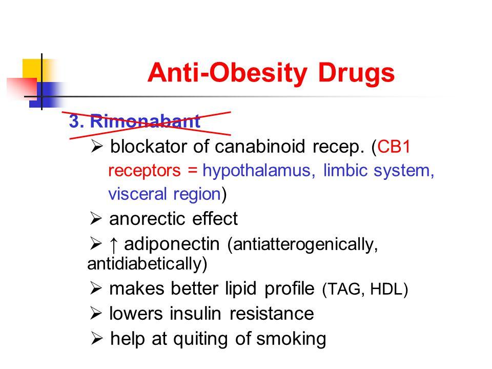 Anti-Obesity Drugs 3. Rimonabant  blockator of canabinoid recep.