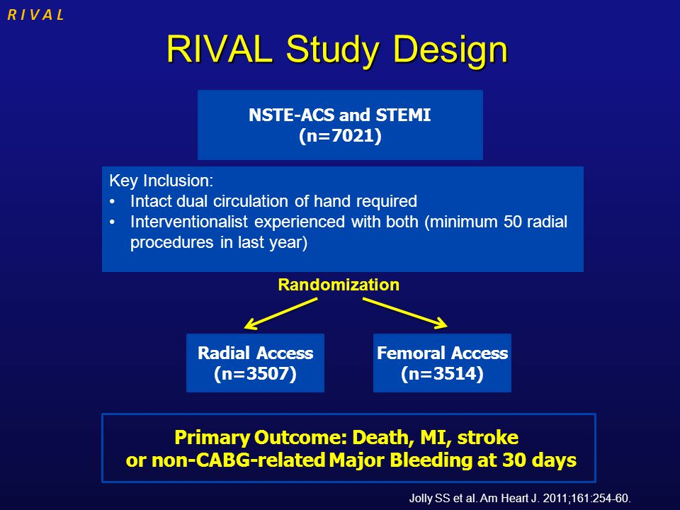 R I V A L Study Outcome Definitions Major Bleeding (CURRENT/ OASIS 7) Fatal > 2 units of Blood transfusion Hypotension requiring inotropes Requiring surgical intervention ICH or Intraocular bleeding leading to significant vision loss Major Vascular Access Site Complications Large hematoma Pseudoaneurysm requiring closure AV fistula Other vascular surgery related to the access site